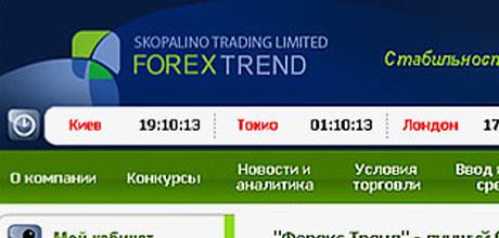 Инвестирование в ПАММ-счета на Forex Trend